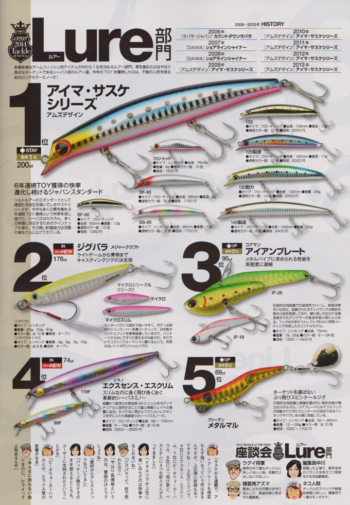 Best japanese bass lures 2014 lure magazine salt lure for Best fishing lures for bass